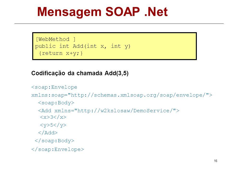 Mensagem SOAP .Net Codificação da chamada Add(3,5) [WebMethod ]
